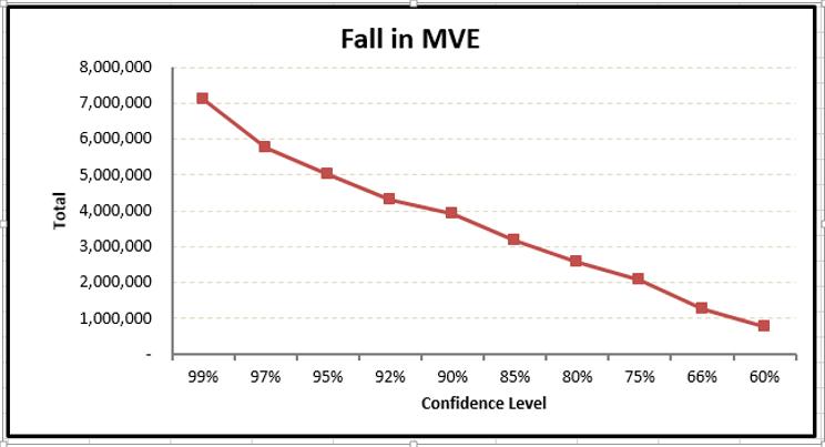 ALM Reports-MVE-validator