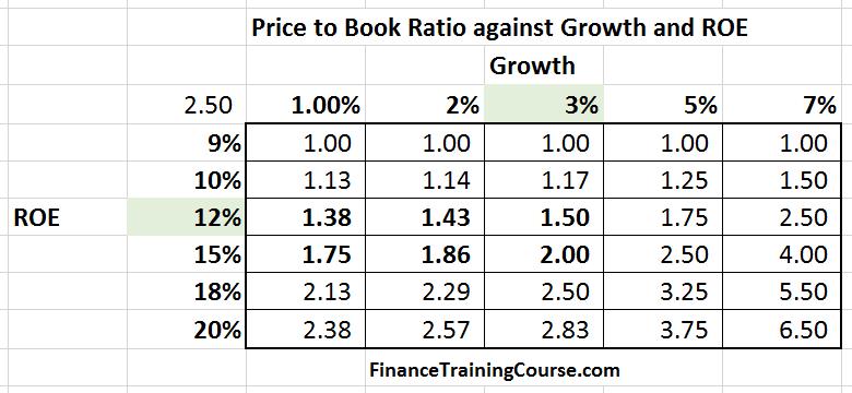 PriceToEarning-Default-Gride
