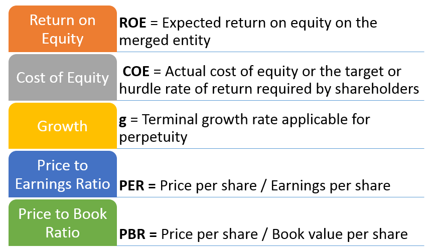Valuation-Multiples-Valuation-Models-common