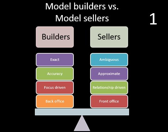 model-builders-sellers