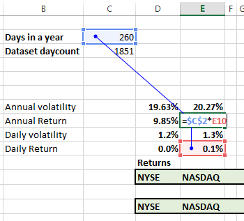 calculate-annual-return
