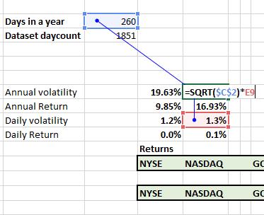 calculate-annual-standard-deviation