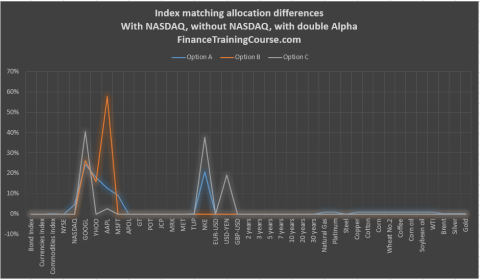index-matching-double-alpha