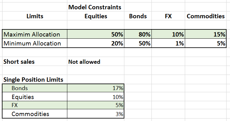 Life Insurance Investment Portfolio Optimization - Challenge