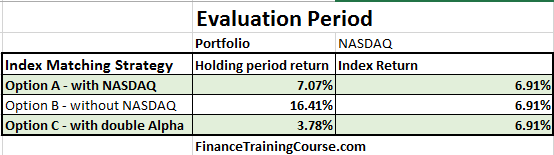 portfolio-index-matching-evaluation-results