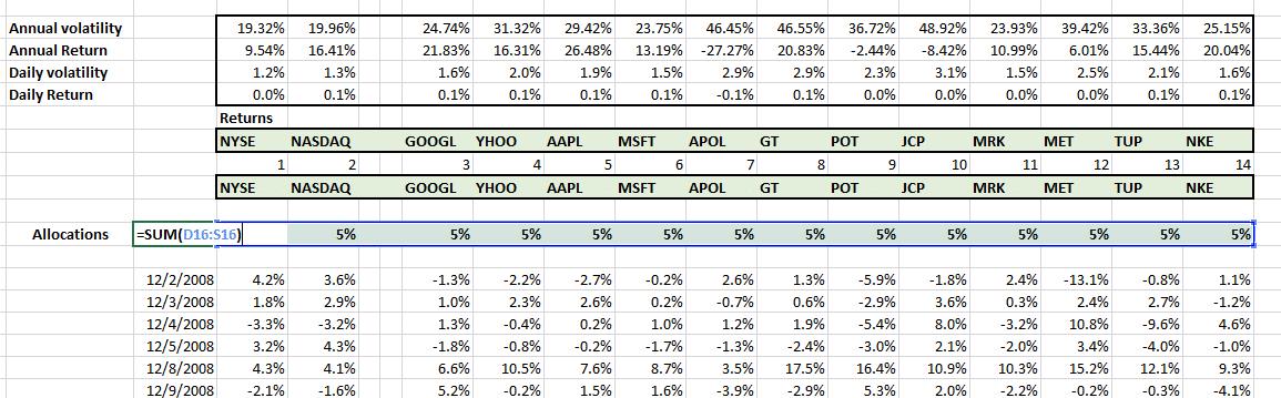portfolio-allocation-2