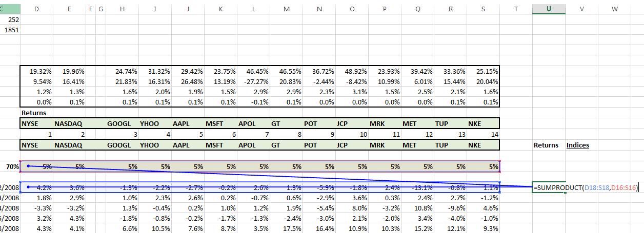 portfolio-allocation-portfolio-returns-1