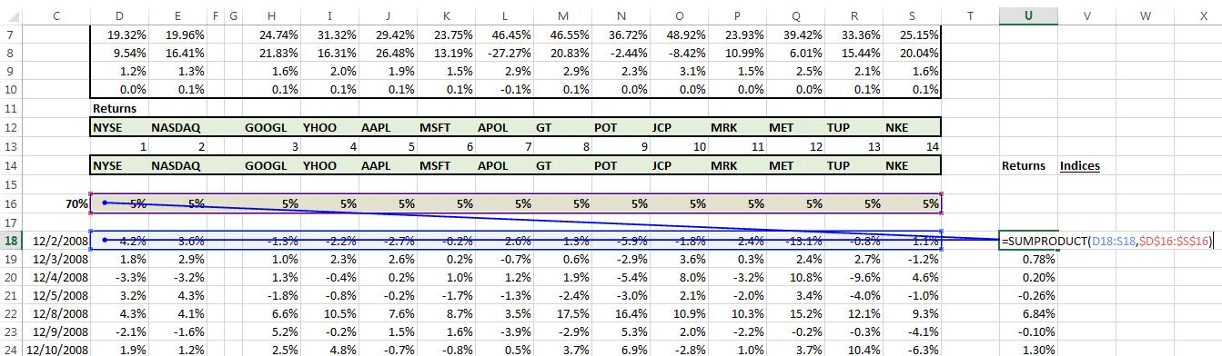 portfolio-allocation-return-3