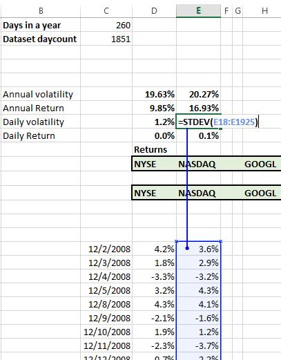 portfolio-management-calculating-daily-stdev