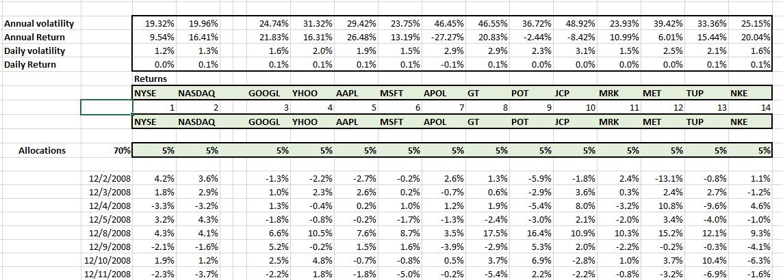 portfolio-management-allocation-1