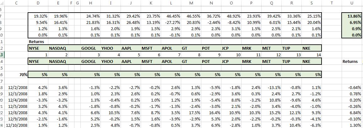 portfolio-management-metrics-4