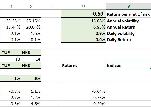 portfolio-management-return-per-unit-of-risk