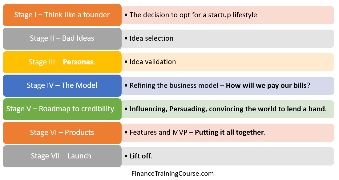 Startup Founders crash course.
