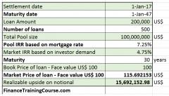 Mortgage-Appreciation