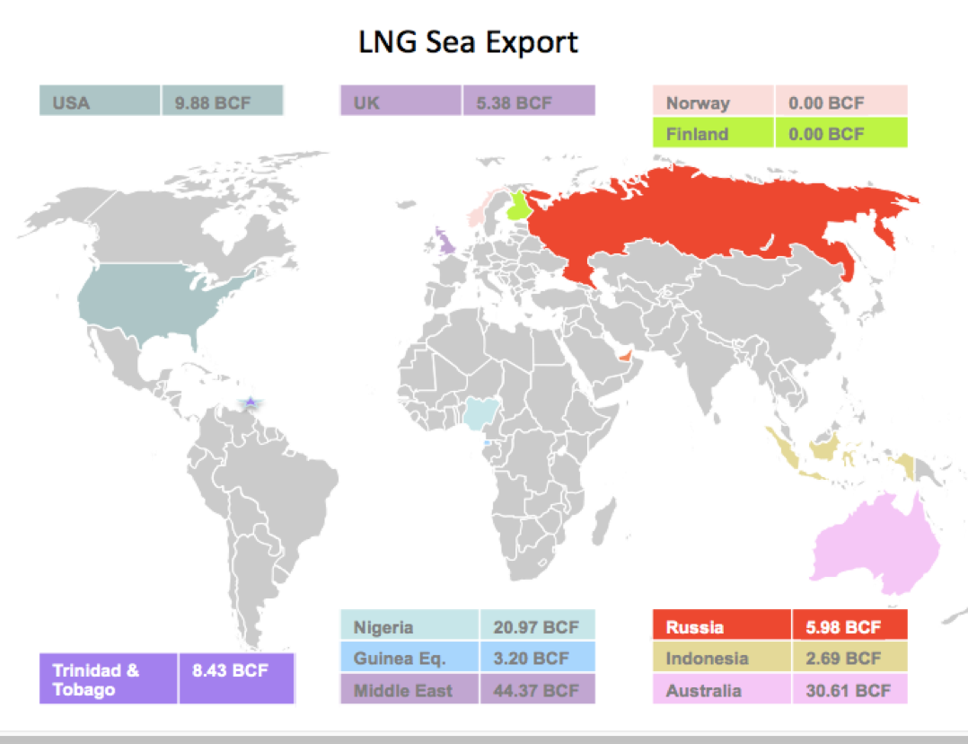 LNG Natural Gas Market Update – 15th - 19th May 2017