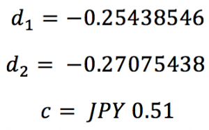 FX Currency Options - The USD JPY FX options convention