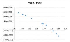 TARF-Model1-Picture9