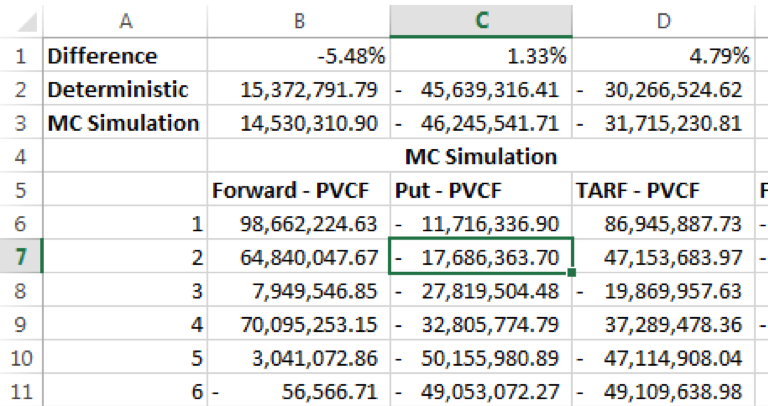 Excel convergence hacks for TARF pricing models