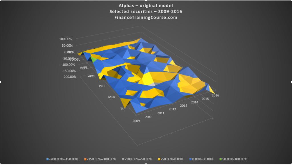 Alpha-stability-portfolio-optimization-model-original-estimates-d
