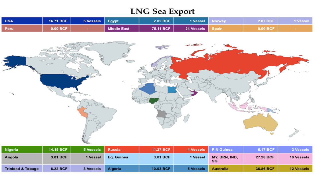 LNG Natural Gas Market Update – 11th – 15th September  2017