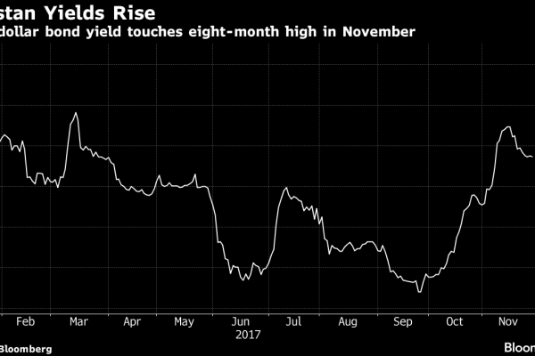 Pakistan-Bond-Yields-Nov-2017-Bloomberg