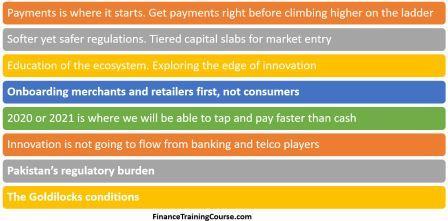Fintech in frontier markets