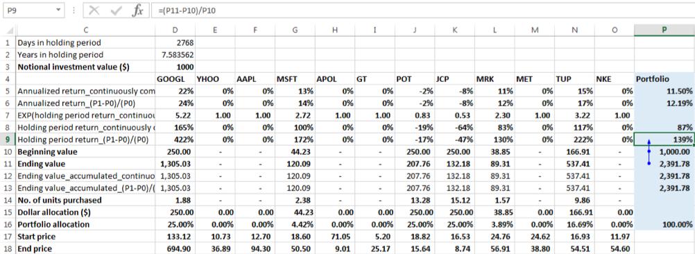 Calculating Portfolio Holding Period Return