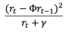 CIR Model Calibration - Simple Discretisation