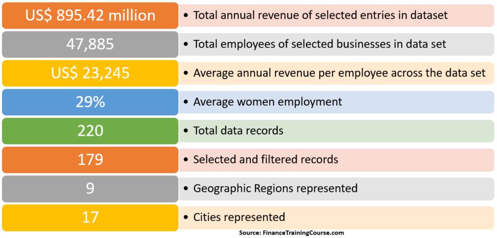 Pakistan Technology Industry Survey 2019