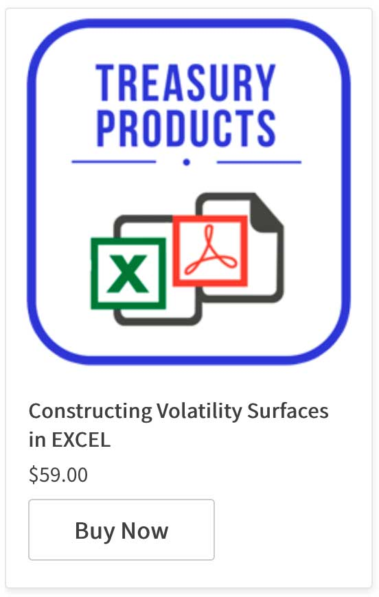 Volatility Surfaces Modeling in EXCEL