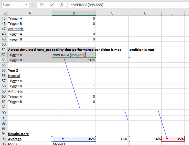 Results warehouse - Modelling RSU Expense - triggers