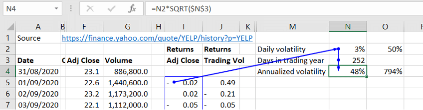 Determining the return series for the model