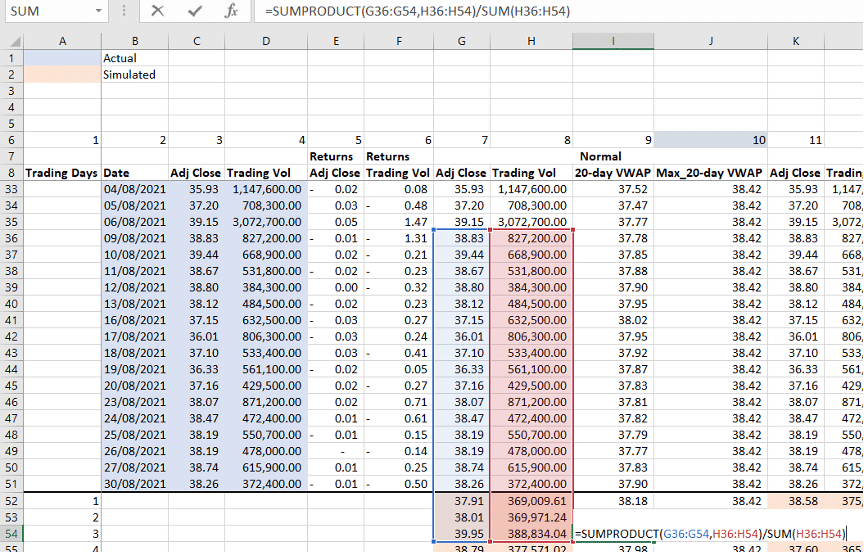 20-day VWAP series for RSU expense model