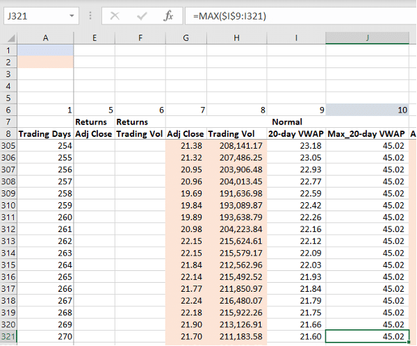 Maxium VWAP series for RSU expense model