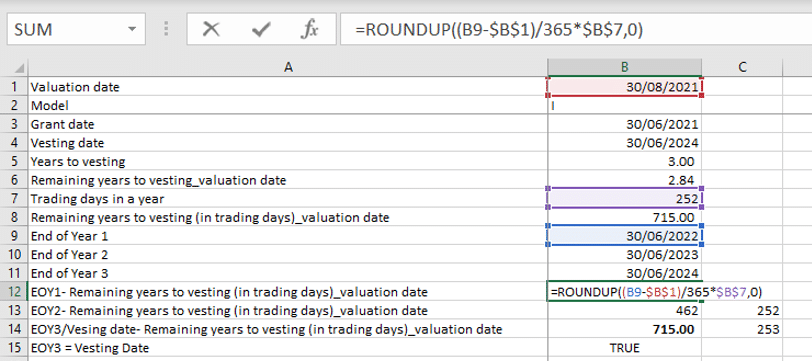 Determining number of days to valuation - RSU expense model